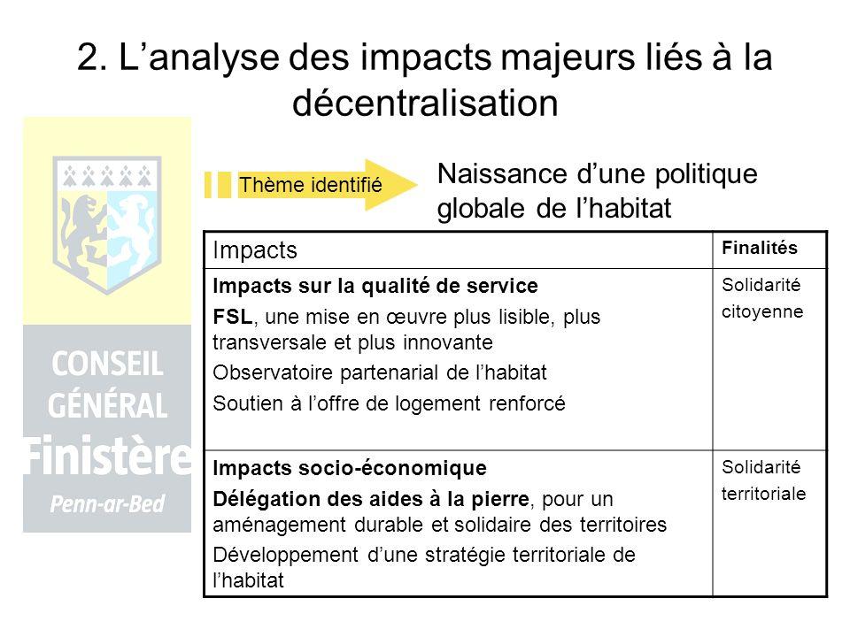 2. Lanalyse des impacts majeurs liés à la décentralisation Thème identifié Impacts Finalités Impacts sur la qualité de service FSL, une mise en œuvre