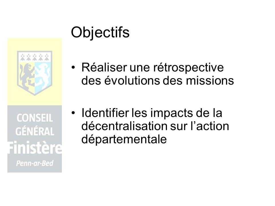 Objectifs Réaliser une rétrospective des évolutions des missions Identifier les impacts de la décentralisation sur laction départementale