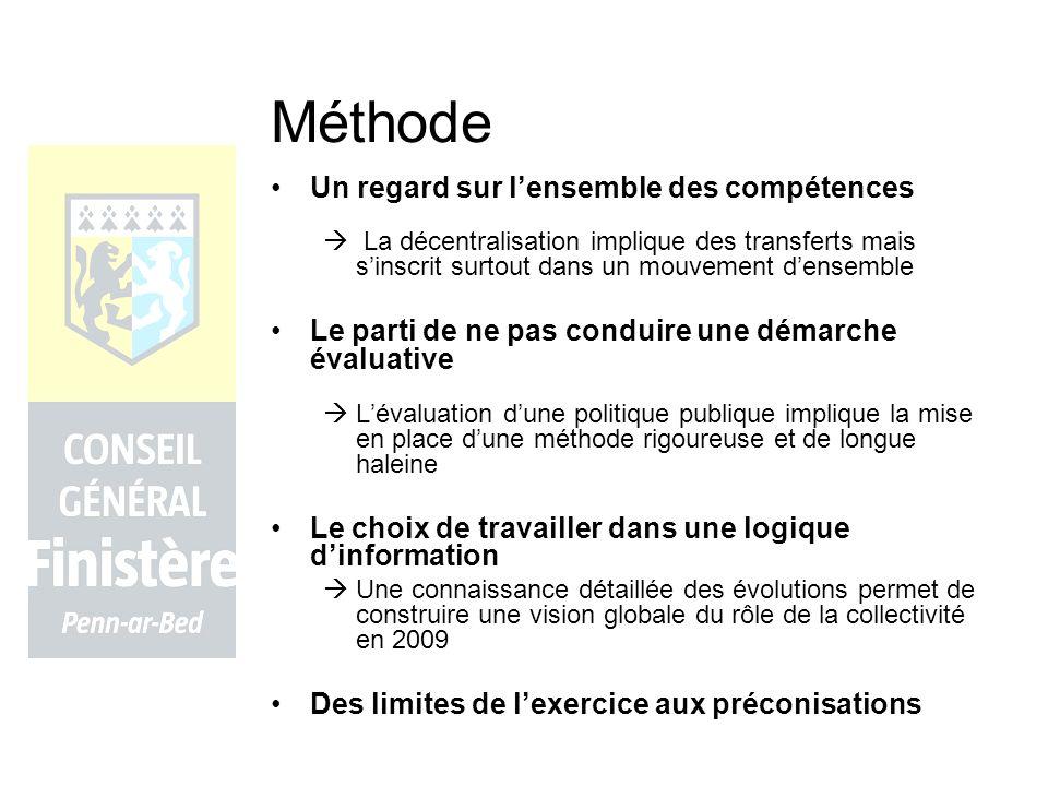 Mise en œuvre Un inventaire des réalisations du Conseil général depuis 1982 à partir de : –rapports dactivités ; –délibérations stratégiques ; –entretiens dans les Directions.