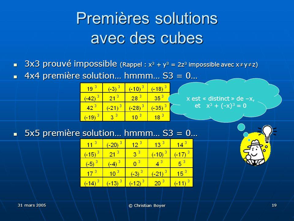 31 mars 2005 © Christian Boyer 18 Premières solutions avec uniquement des nombres premiers (^²) Pourquoi .