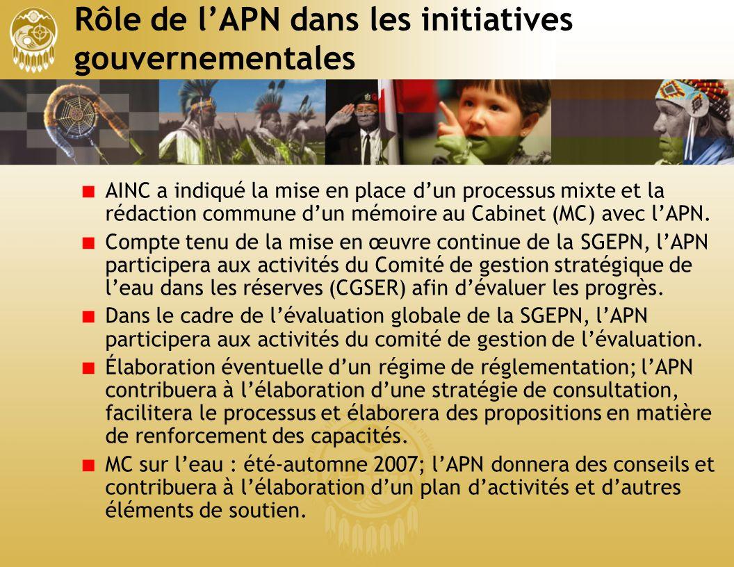 Rôle de lAPN dans les initiatives gouvernementales AINC a indiqué la mise en place dun processus mixte et la rédaction commune dun mémoire au Cabinet (MC) avec lAPN.