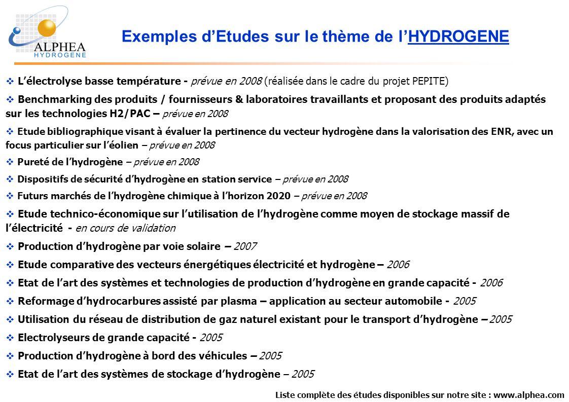 Exemples dEtudes sur le thème de lHYDROGENE Lélectrolyse basse température - prévue en 2008 (réalisée dans le cadre du projet PEPITE) Benchmarking des