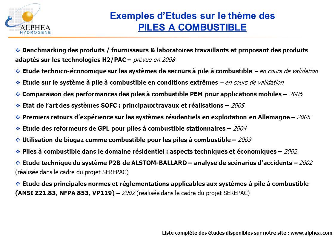 Exemples dEtudes sur le thème des PILES A COMBUSTIBLE Benchmarking des produits / fournisseurs & laboratoires travaillants et proposant des produits a