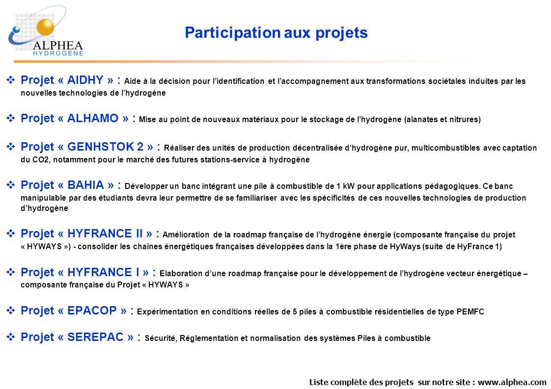Participation aux projets Projet « AIDHY » : Aide à la décision pour lidentification et laccompagnement aux transformations sociétales induites par le