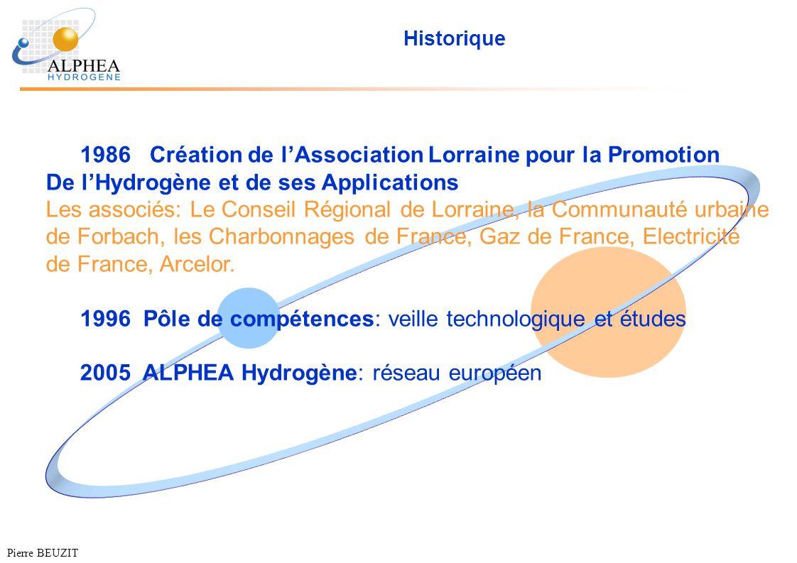 Historique 1986 Création de lAssociation Lorraine pour la Promotion De lHydrogène et de ses Applications Les associés: Le Conseil Régional de Lorraine