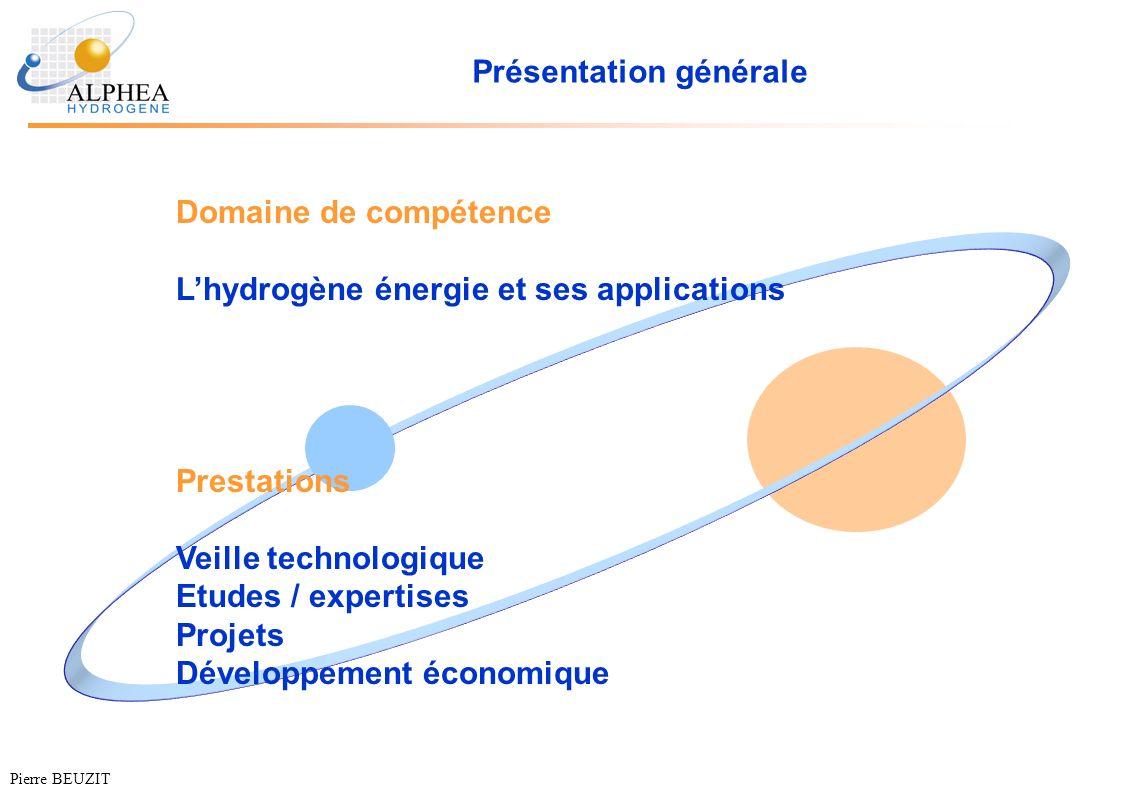 Présentation générale Domaine de compétence Lhydrogène énergie et ses applications Prestations Veille technologique Etudes / expertises Projets Dévelo
