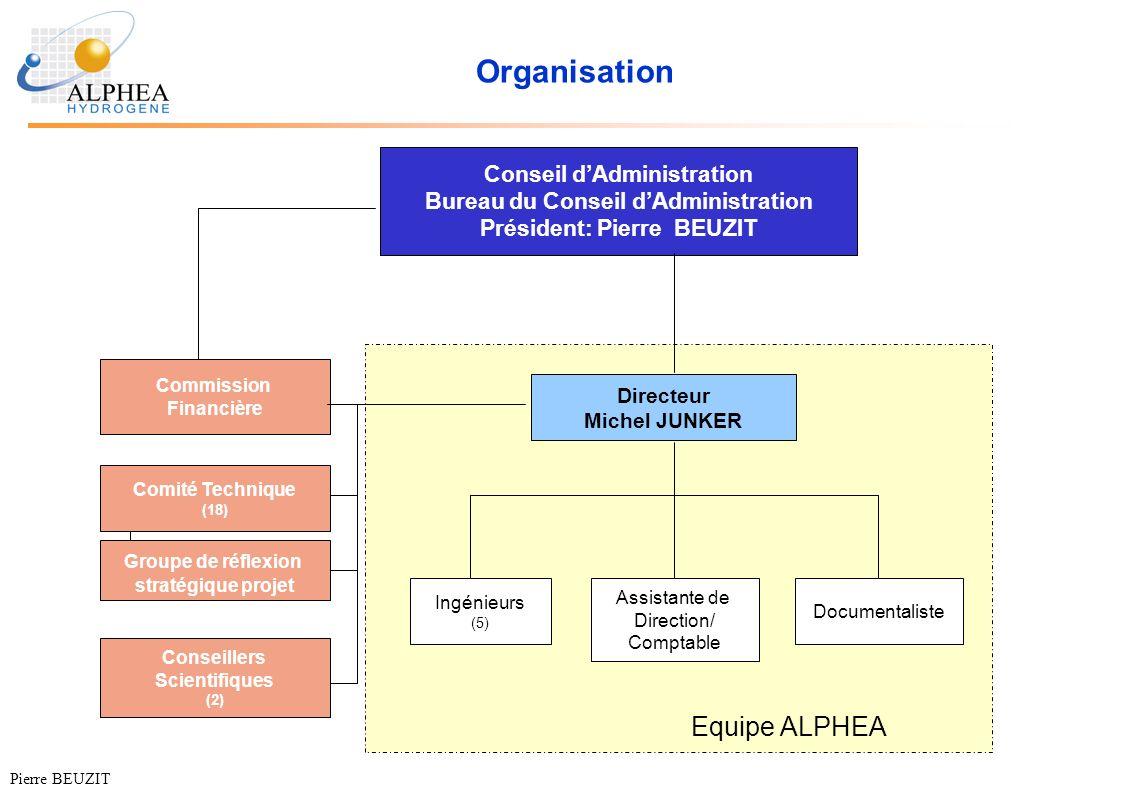 Organisation Conseil dAdministration Bureau du Conseil dAdministration Président: Pierre BEUZIT Equipe ALPHEA Conseillers Scientifiques (2) Commission