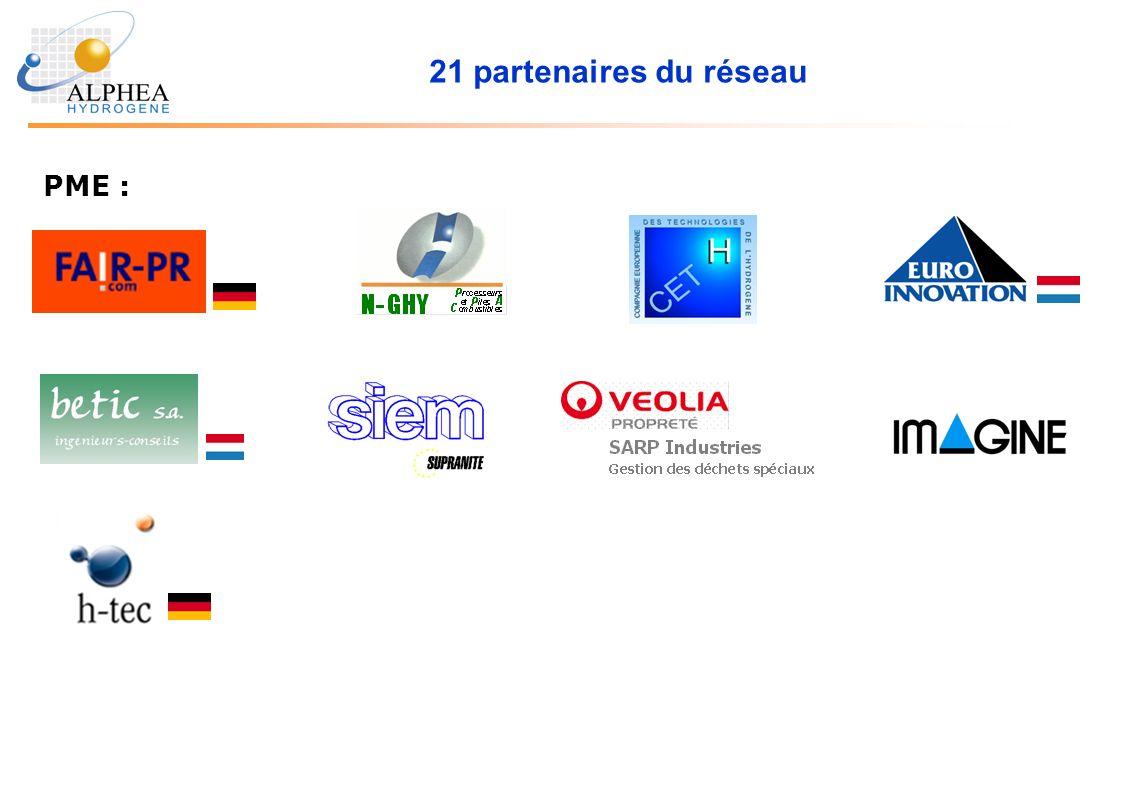 21 partenaires du réseau PME :