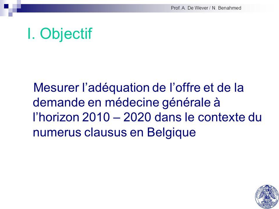 I. Objectif Mesurer ladéquation de loffre et de la demande en médecine générale à lhorizon 2010 – 2020 dans le contexte du numerus clausus en Belgique