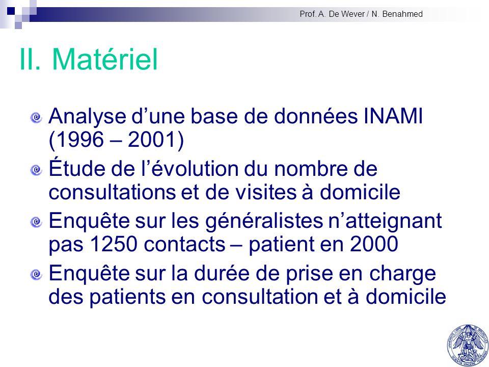 II. Matériel Analyse dune base de données INAMI (1996 – 2001) Étude de lévolution du nombre de consultations et de visites à domicile Enquête sur les