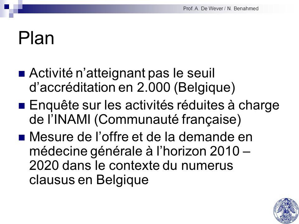 Plan Activité natteignant pas le seuil daccréditation en 2.000 (Belgique) Enquête sur les activités réduites à charge de lINAMI (Communauté française) Mesure de loffre et de la demande en médecine générale à lhorizon 2010 – 2020 dans le contexte du numerus clausus en Belgique Prof.