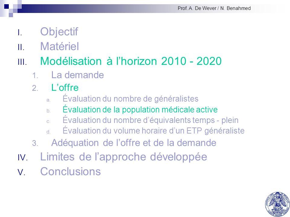 I. Objectif II. Matériel III. Modélisation à lhorizon 2010 - 2020 1.