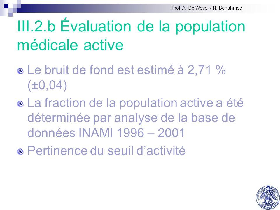 III.2.b Évaluation de la population médicale active Le bruit de fond est estimé à 2,71 % (±0,04) La fraction de la population active a été déterminée par analyse de la base de données INAMI 1996 – 2001 Pertinence du seuil dactivité Prof.