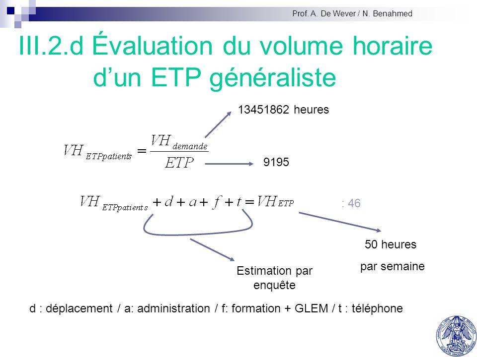 III.2.d Évaluation du volume horaire dun ETP généraliste 50 heures par semaine Estimation par enquête d : déplacement / a: administration / f: formation + GLEM / t : téléphone 13451862 heures 9195 : 46 Prof.