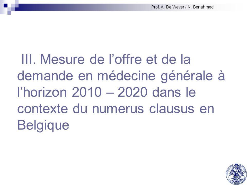 III. Mesure de loffre et de la demande en médecine générale à lhorizon 2010 – 2020 dans le contexte du numerus clausus en Belgique Prof. A. De Wever /