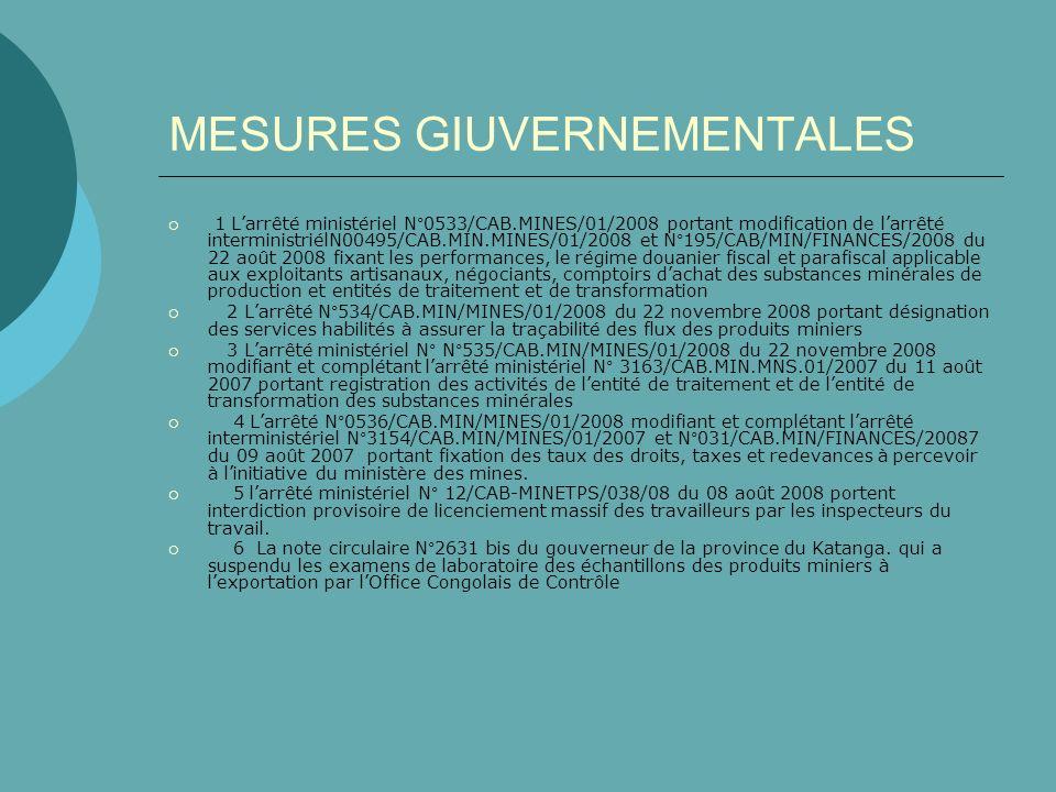 MESURES GIUVERNEMENTALES 1 Larrêté ministériel N°0533/CAB.MINES/01/2008 portant modification de larrêté interministriélN00495/CAB.MIN.MINES/01/2008 et