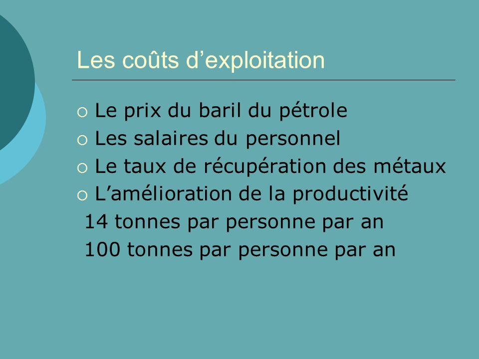 Les coûts dexploitation Le prix du baril du pétrole Les salaires du personnel Le taux de récupération des métaux Lamélioration de la productivité 14 t