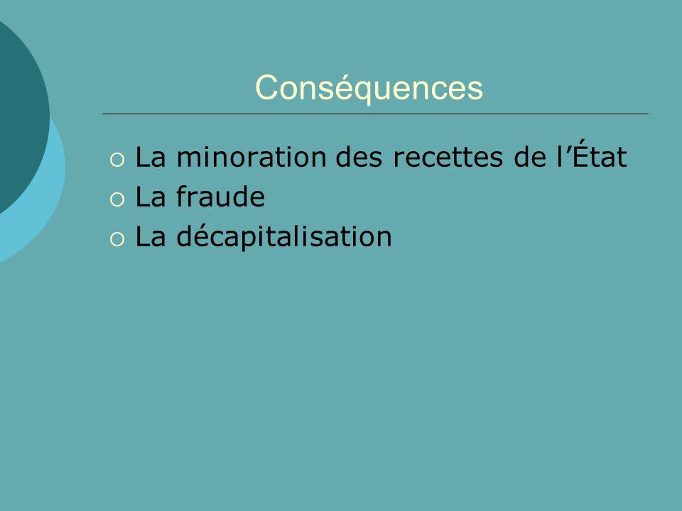 Conséquences La minoration des recettes de lÉtat La fraude La décapitalisation