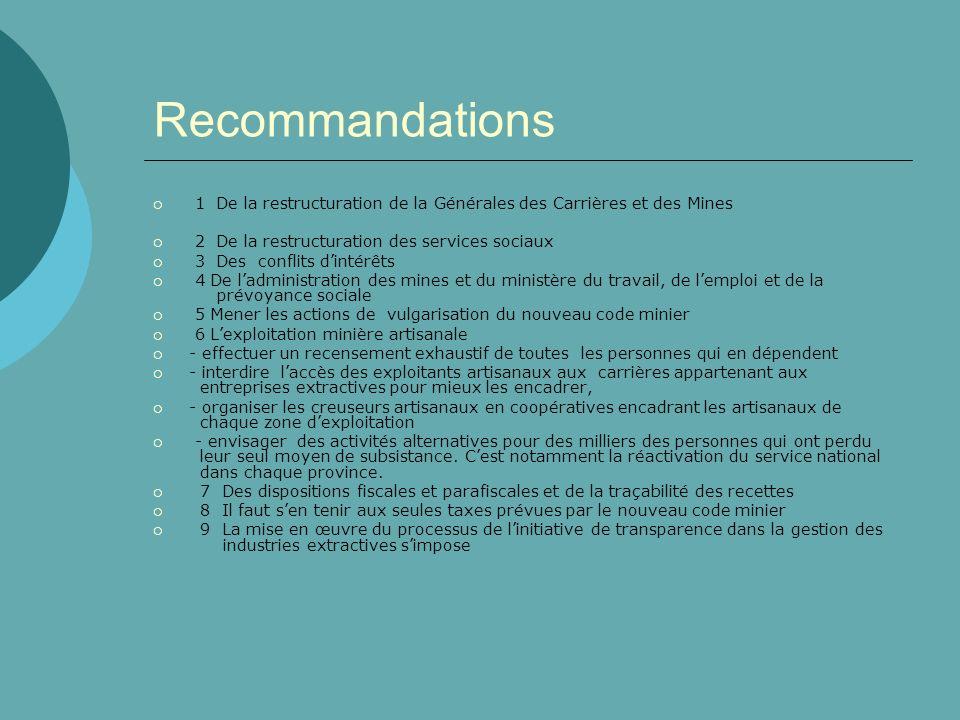 Recommandations 1 De la restructuration de la Générales des Carrières et des Mines 2 De la restructuration des services sociaux 3 Des conflits dintérê