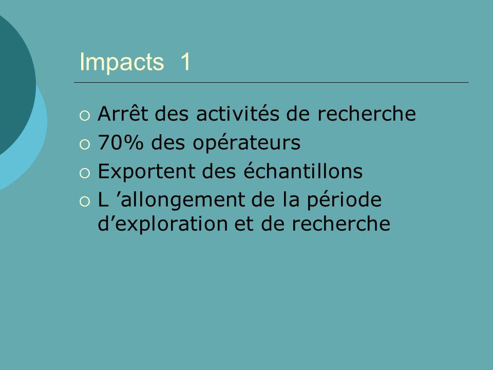 Impacts 1 Arrêt des activités de recherche 70% des opérateurs Exportent des échantillons L allongement de la période dexploration et de recherche