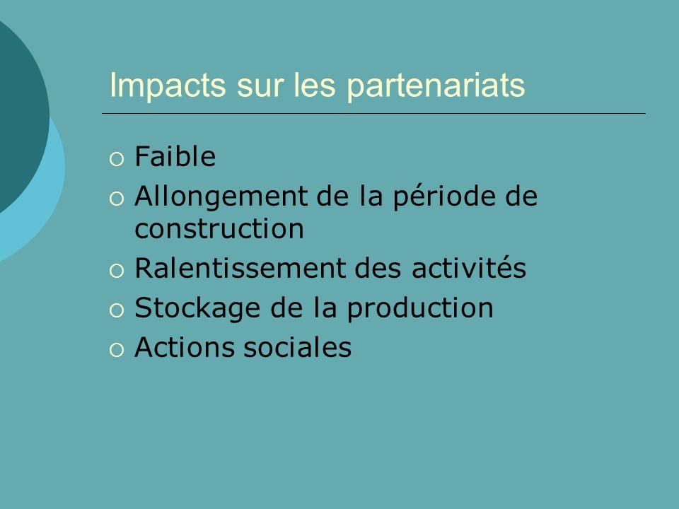 Impacts sur les partenariats Faible Allongement de la période de construction Ralentissement des activités Stockage de la production Actions sociales