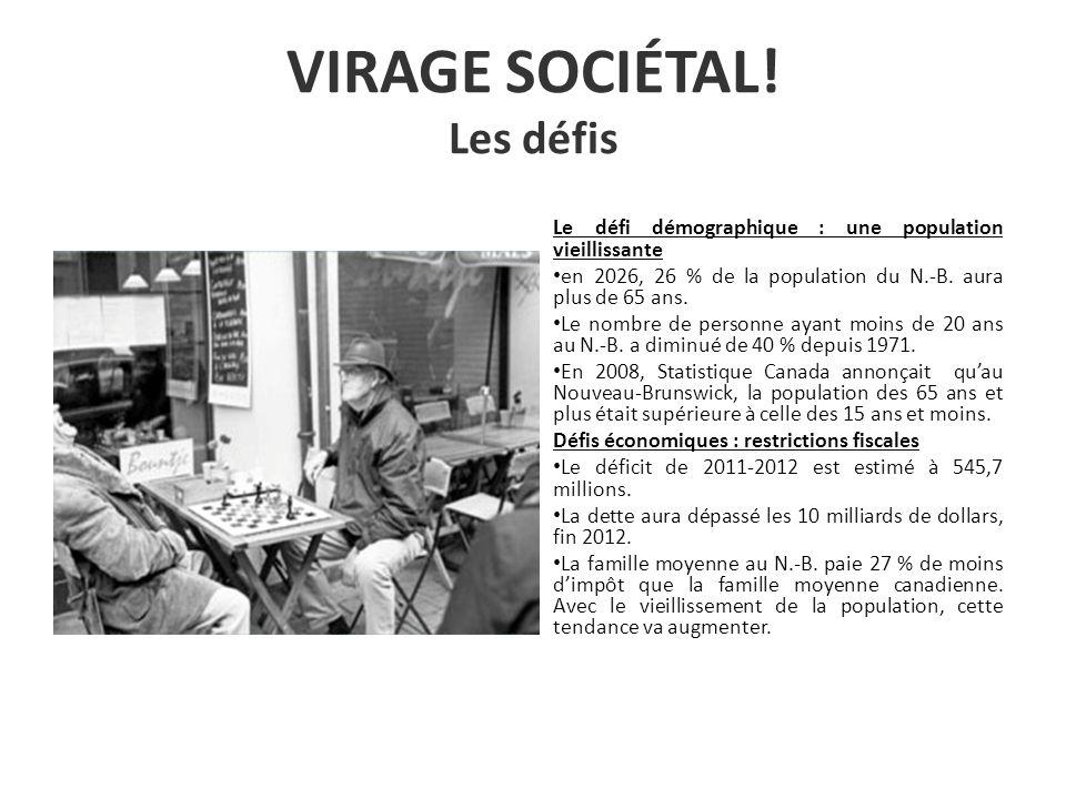 VIRAGE SOCIÉTAL.