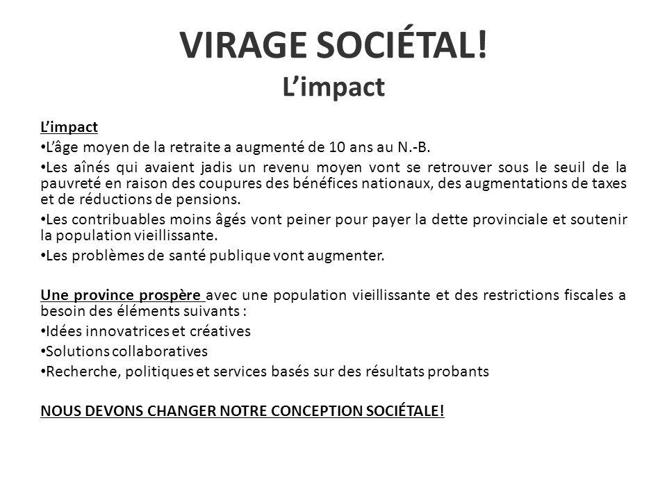 VIRAGE SOCIÉTAL. Limpact Limpact Lâge moyen de la retraite a augmenté de 10 ans au N.-B.