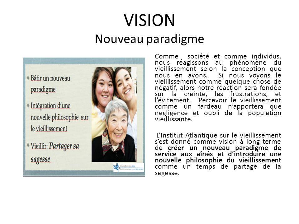 VISION Nouveau paradigme Comme société et comme individus, nous réagissons au phénomène du vieillissement selon la conception que nous en avons.