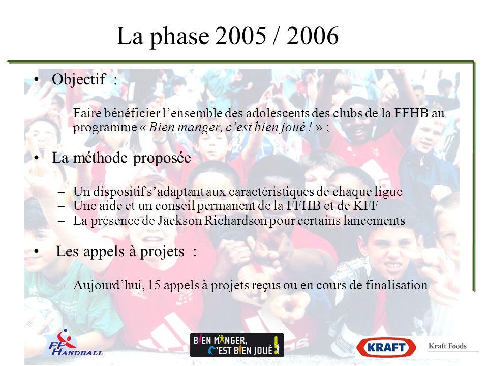 La phase 2005 / 2006 Objectif : –Faire bénéficier lensemble des adolescents des clubs de la FFHB au programme « Bien manger, cest bien joué ! » ; La m