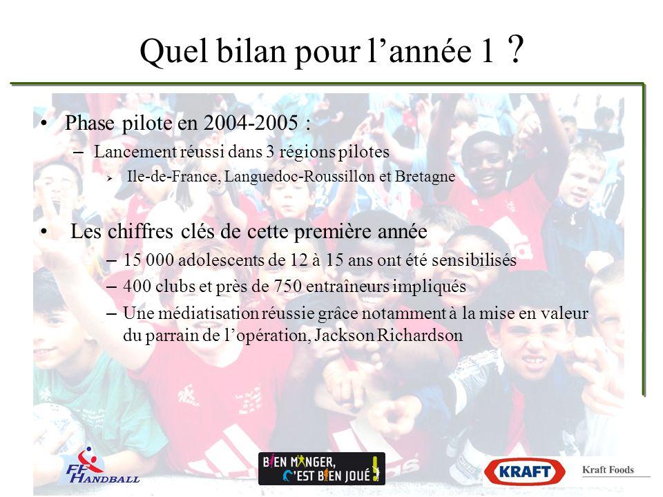 Quel bilan pour lannée 1 ? Phase pilote en 2004-2005 : – Lancement réussi dans 3 régions pilotes Ile-de-France, Languedoc-Roussillon et Bretagne Les c
