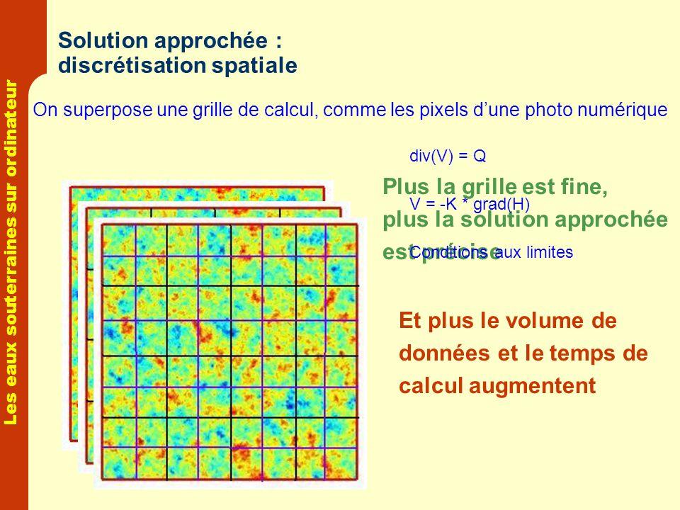 Les eaux souterraines sur ordinateur Solution approchée : discrétisation spatiale On superpose une grille de calcul, comme les pixels dune photo numér