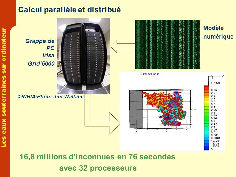 Les eaux souterraines sur ordinateur Calcul parallèle et distribué 16,8 millions dinconnues en 76 secondes avec 32 processeurs Grappe de PC Irisa Grid