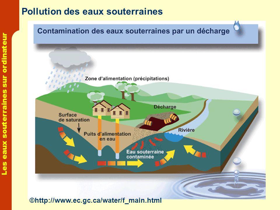 Les eaux souterraines sur ordinateur Pollution des eaux souterraines ©http://www.ec.gc.ca/water/f_main.html
