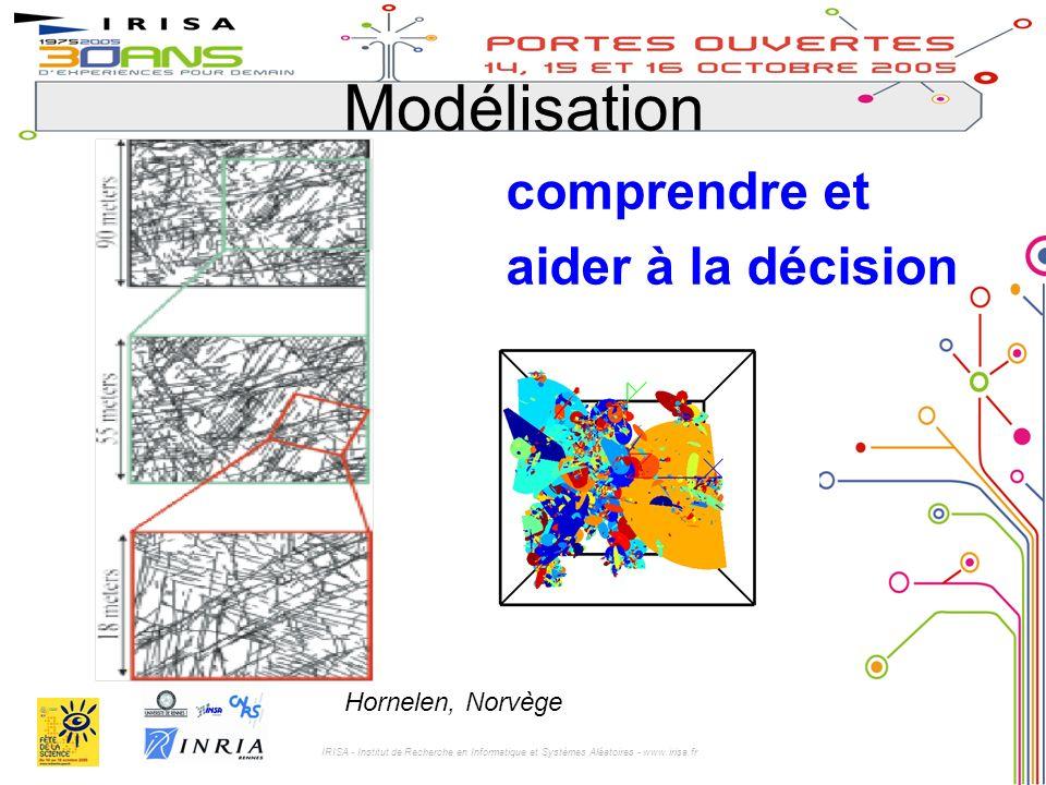 IRISA - Institut de Recherche en Informatique et Systèmes Aléatoires - www.irisa.fr Modélisation Hornelen, Norvège comprendre et aider à la décision