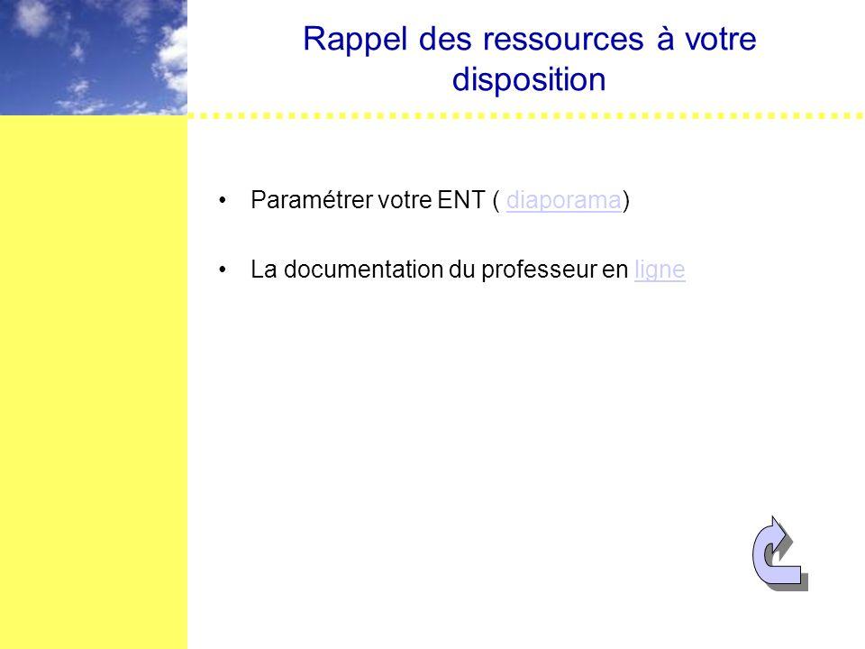 Rappel des ressources à votre disposition Paramétrer votre ENT ( diaporama)diaporama La documentation du professeur en ligneligne