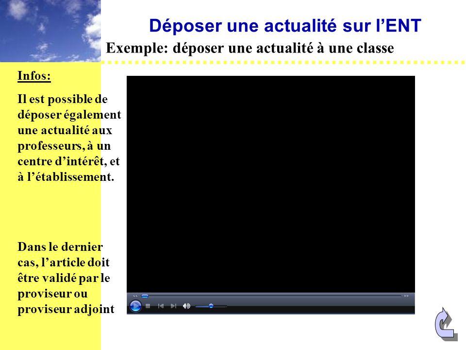 Déposer des documents sur lENT 1- Cliquer licône mes documents 2- Cliquer sur charger le document 3- Sélectionner lemplacement du document sur lENT 4- Sélectionner le document 5- Charger