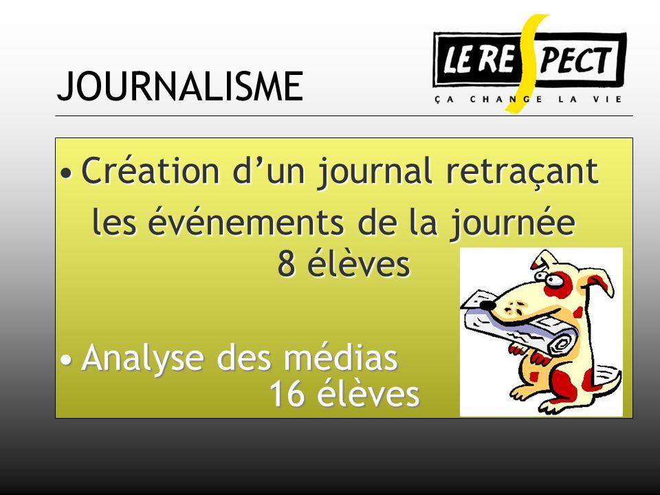 JOURNALISME Création dun journal retraçant Analyse des médias 16 élèves les événements de la journée 8 élèves