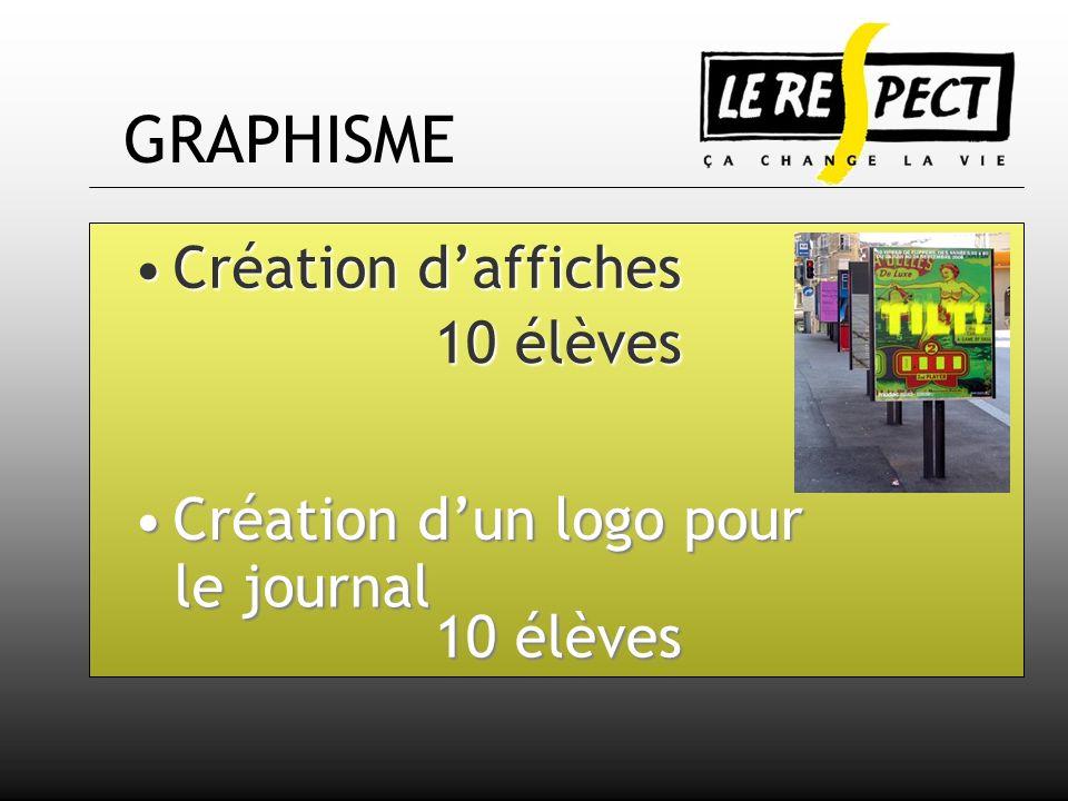 GRAPHISME Création daffiches Création dun logo pour 10 élèves 10 élèves le journal