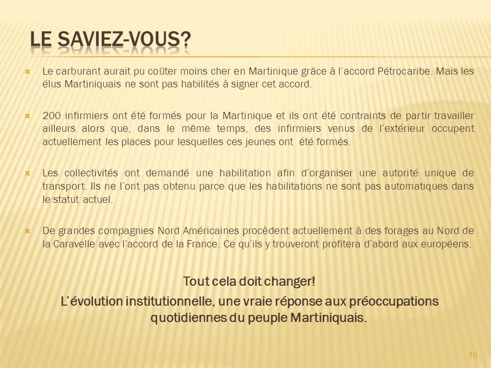 Le carburant aurait pu coûter moins cher en Martinique grâce à laccord Pétrocaribe.