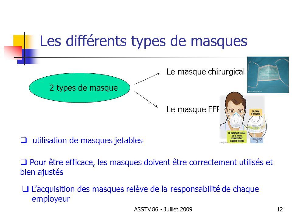 Les différents types de masques 2 types de masque Le masque chirurgical Le masque FFP2 Pour être efficace, les masques doivent être correctement utili