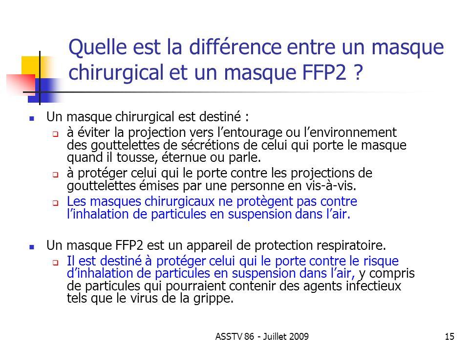 Quelle est la différence entre un masque chirurgical et un masque FFP2 ? Un masque chirurgical est destiné : à éviter la projection vers lentourage ou