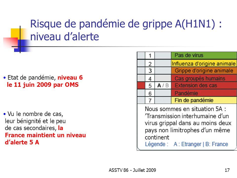 Risque de pandémie de grippe A(H1N1) : niveau dalerte Etat de pandémie, niveau 6 le 11 juin 2009 par OMS Vu le nombre de cas, leur bénignité et le peu