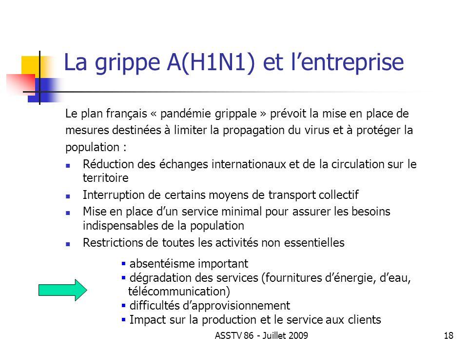 La grippe A(H1N1) et lentreprise Le plan français « pandémie grippale » prévoit la mise en place de mesures destinées à limiter la propagation du viru