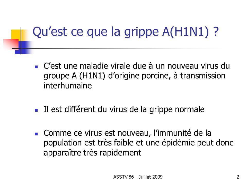 Quest ce que la grippe A(H1N1) ? Cest une maladie virale due à un nouveau virus du groupe A (H1N1) dorigine porcine, à transmission interhumaine Il es