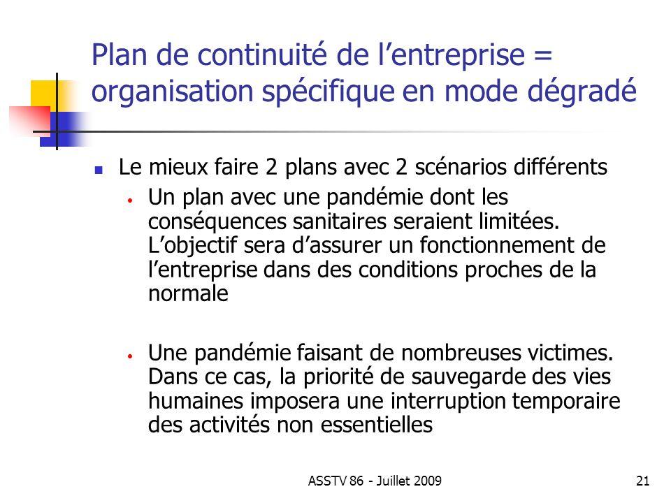Plan de continuité de lentreprise = organisation spécifique en mode dégradé Le mieux faire 2 plans avec 2 scénarios différents Un plan avec une pandém