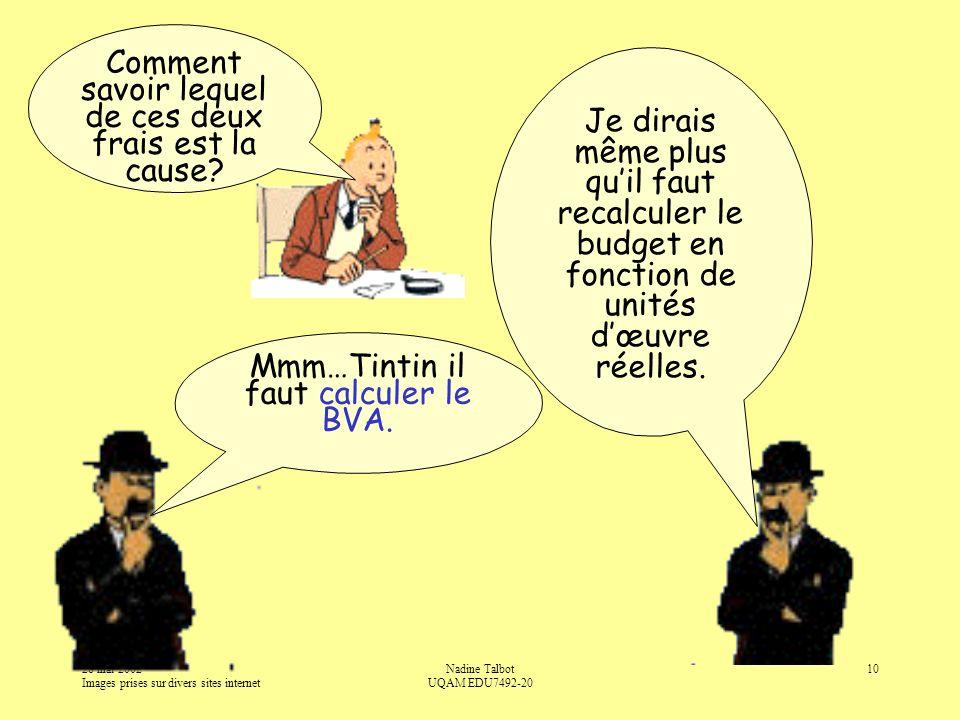 28 mai 2002 Images prises sur divers sites internet Nadine Talbot UQAM EDU7492-20 9 Pourquoi les frais fixes et variables peuvent être la cause.