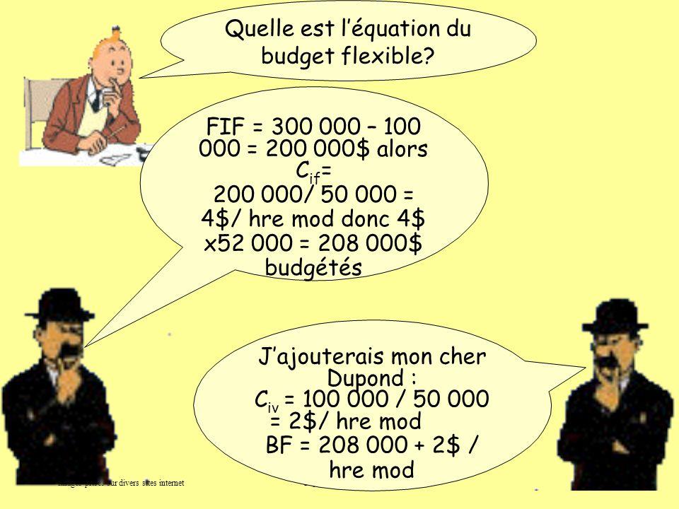 28 mai 2002 Images prises sur divers sites internet Nadine Talbot UQAM EDU7492-20 16 Quelle est léquation du budget flexible.