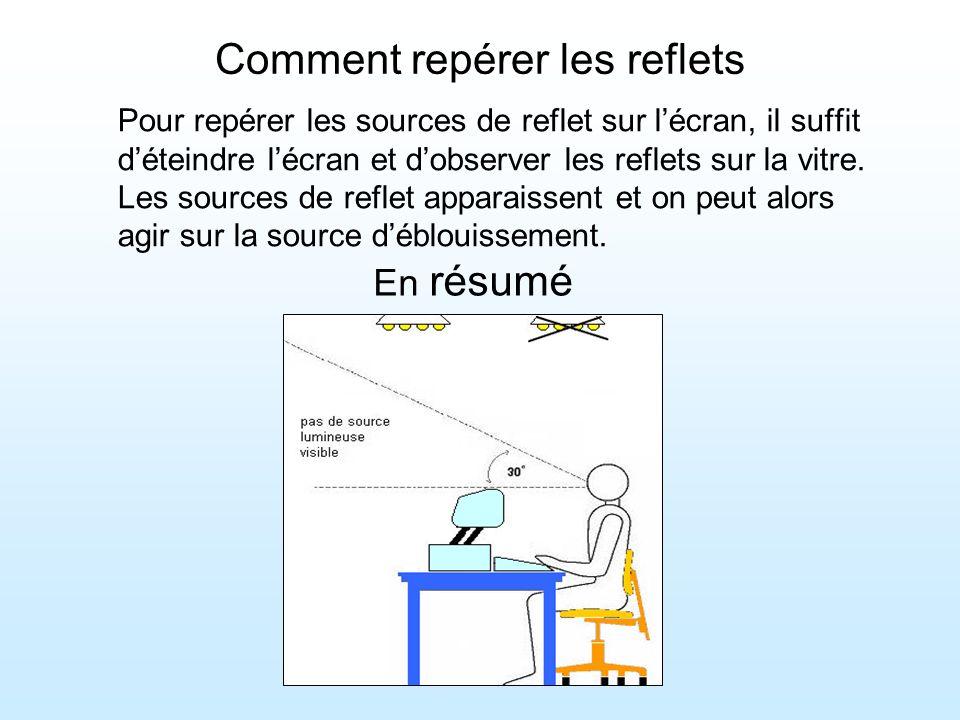 Comment repérer les reflets Pour repérer les sources de reflet sur lécran, il suffit déteindre lécran et dobserver les reflets sur la vitre.