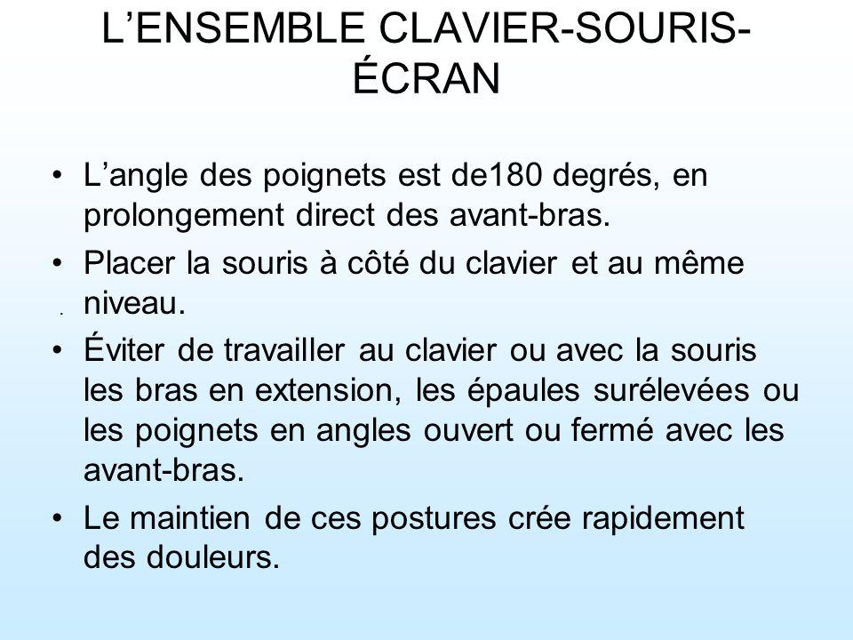 LENSEMBLE CLAVIER-SOURIS- ÉCRAN.