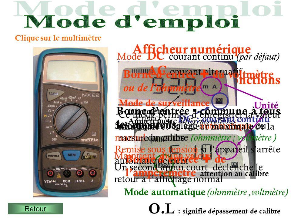 Clique sur le multimètre Commutateur de fonctions Mise sous tension Voltmètre Ohmmètre Ampèremètre différents calibres DC : courant continu virgule Af